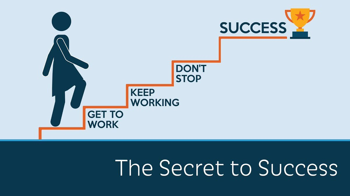 The Most Important Thing You Need To Know About Success